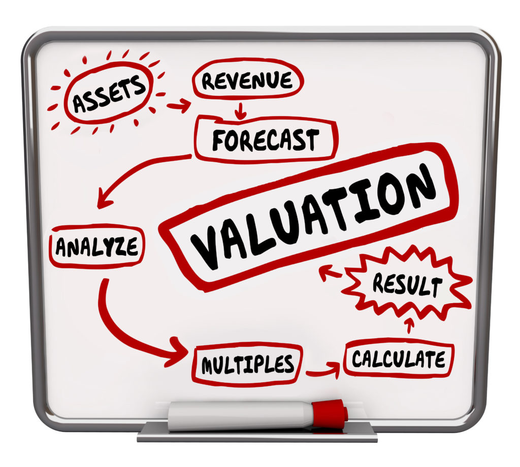 Valuation Calculating Company Business Worth Value Cost Price